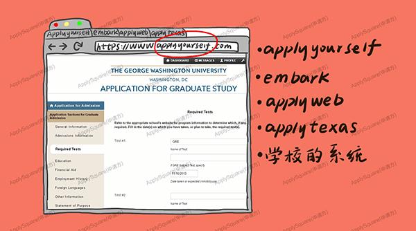 申请美国留学常用的几种网申系统
